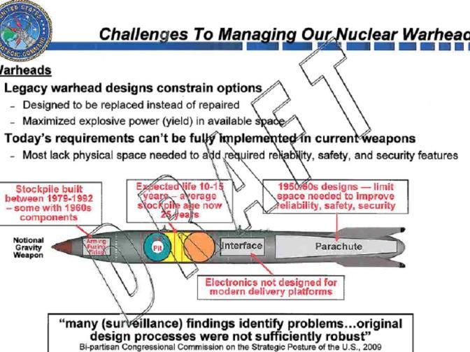 Risico van chemische reactie in opgeslagen B61 kernwapen
