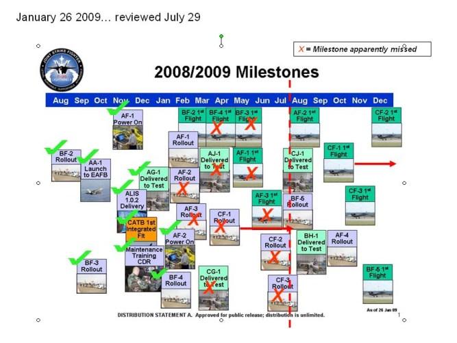 Realisatie en afwijkingen JSF planning 2009